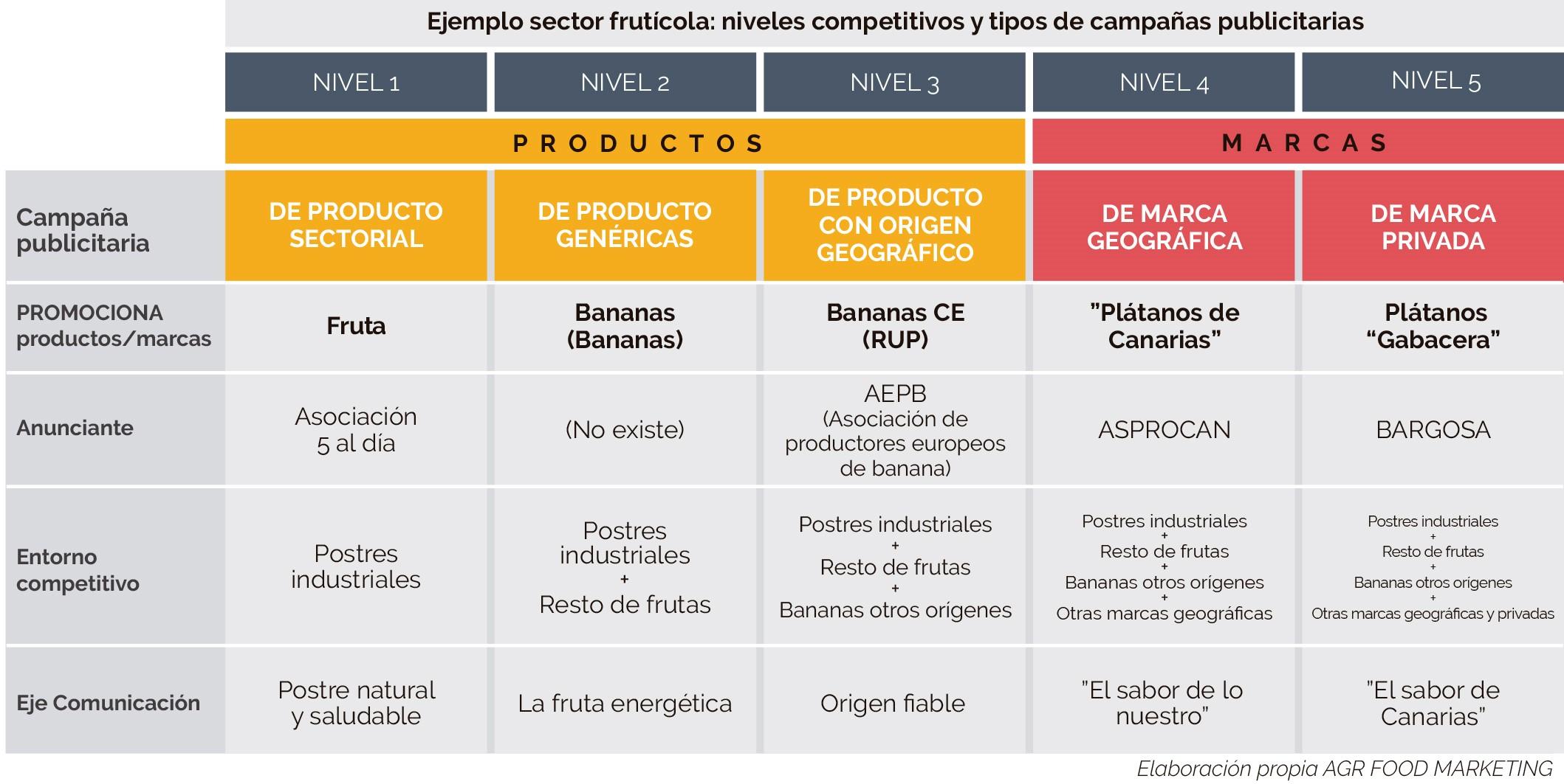 ejemplo-sector-fruticola